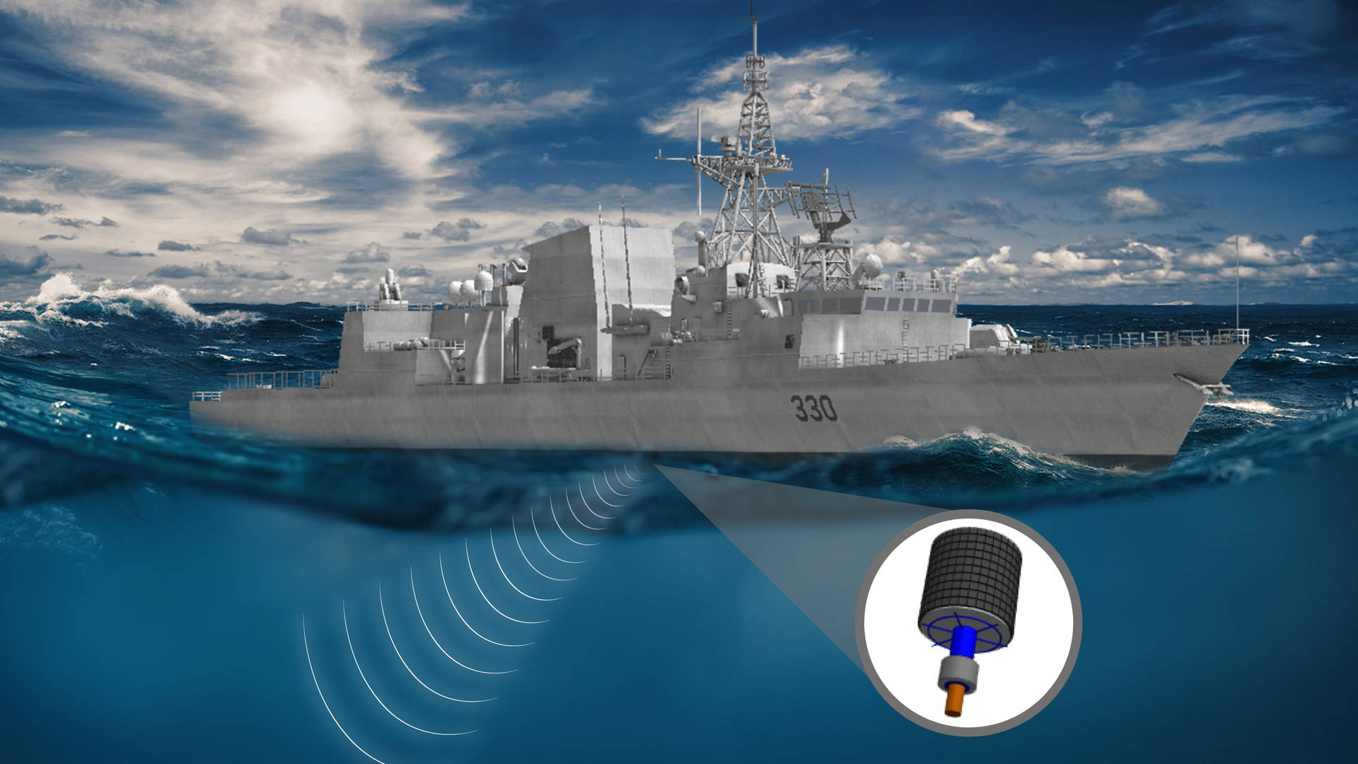Hull Mounted Sonar General Dynamics Mission Systems Canada